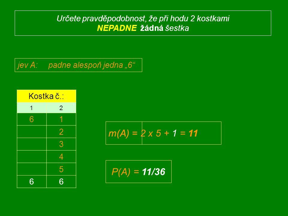 Věta o pravděpodobnosti dvou vzájemně opačných jevů A  A´ =  => P(A  A´) = P(  ) = 0 P(A  A´) = P(A) + P(A´) = 1 A  A´ =  => P(A  A´) = P(  )