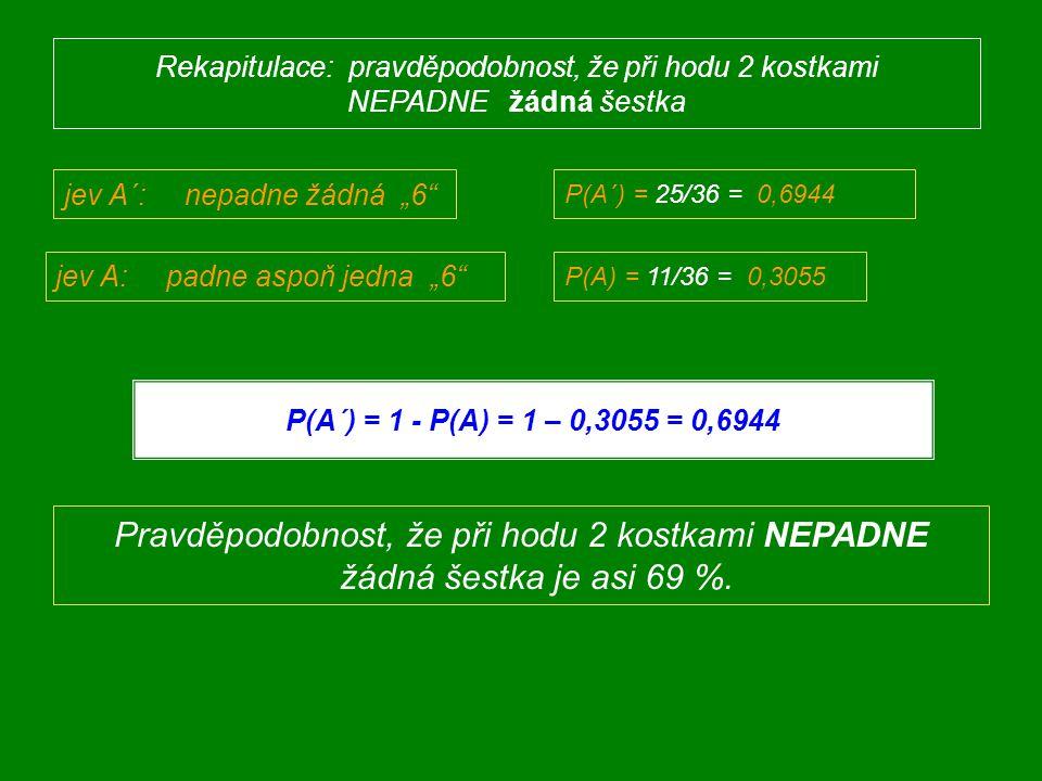 """jev A´: nepadne žádná """"6 Určete pravděpodobnost, že při hodu 2 kostkami NEPADNE žádná šestka m(A´) =m(A´) = 36 – 11 = 25 P(A´) = Pravděpodobnost, že při hodu 2 kostkami NEPADNE žádná šestka je asi 69 %."""