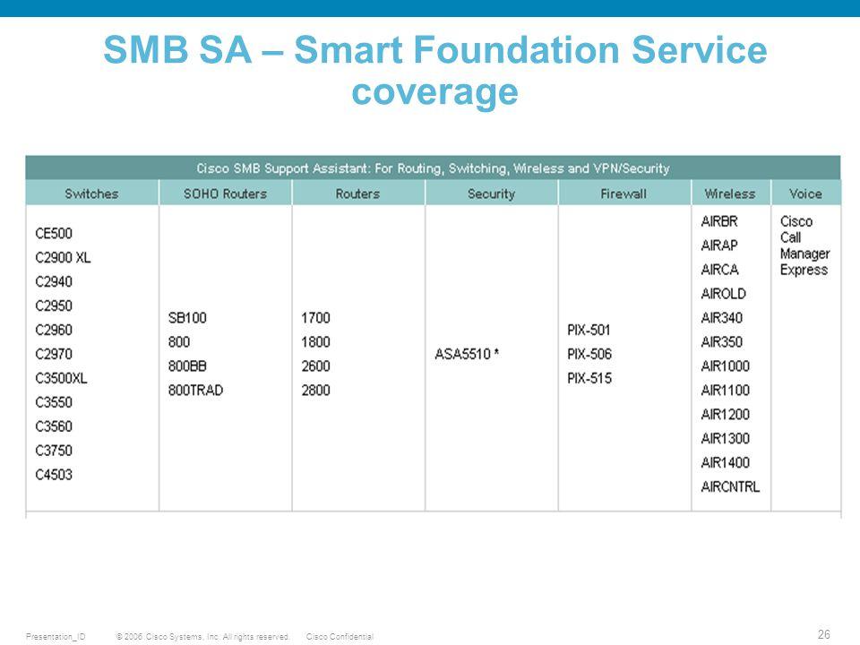 © 2006 Cisco Systems, Inc. All rights reserved.Cisco ConfidentialPresentation_ID 26 SMB SA – Smart Foundation Service coverage