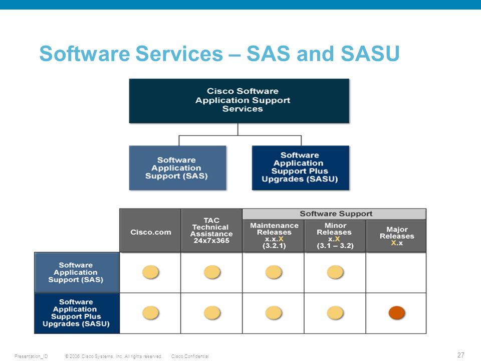 © 2006 Cisco Systems, Inc. All rights reserved.Cisco ConfidentialPresentation_ID 27 Software Services – SAS and SASU