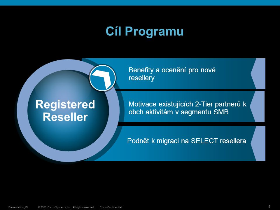 © 2006 Cisco Systems, Inc. All rights reserved.Cisco ConfidentialPresentation_ID 4 Cíl Programu Benefity a ocenění pro nové resellery Registered Resel