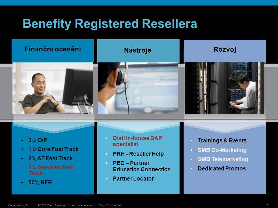 © 2006 Cisco Systems, Inc. All rights reserved.Cisco ConfidentialPresentation_ID 6 Disti in-house DAP specialist PRH - Reseller Help PEC – Partner Edu