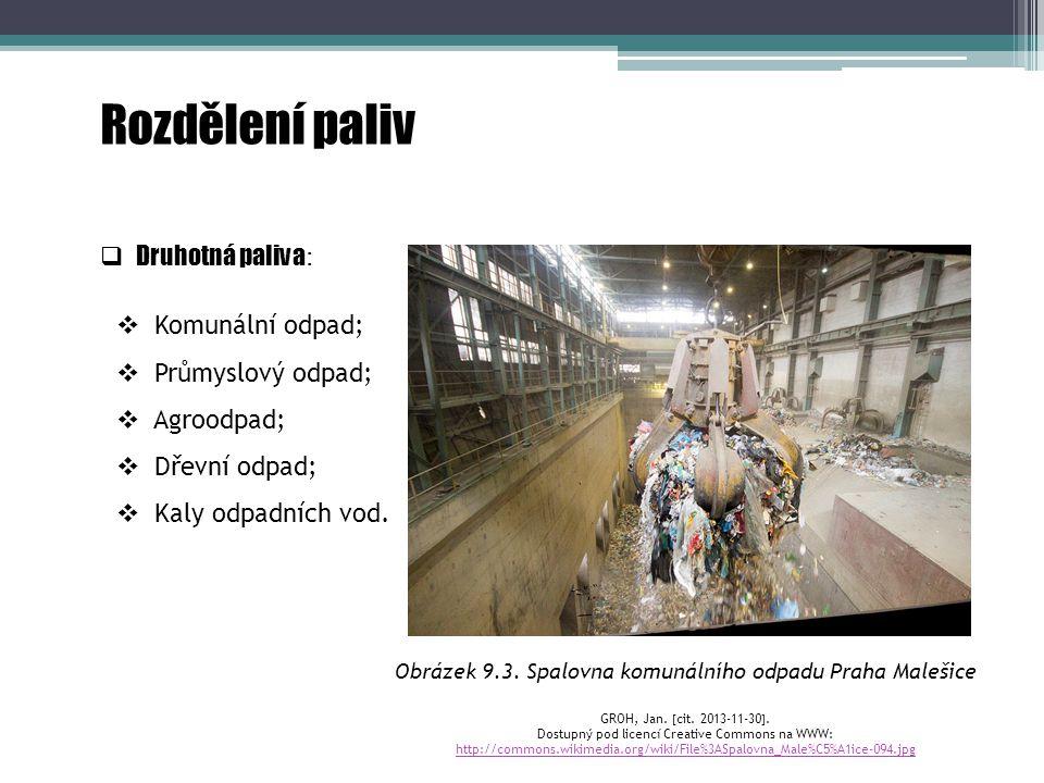  Druhotná paliva :  Komunální odpad;  Průmyslový odpad;  Agroodpad;  Dřevní odpad;  Kaly odpadních vod. Rozdělení paliv Obrázek 9.3. Spalovna ko