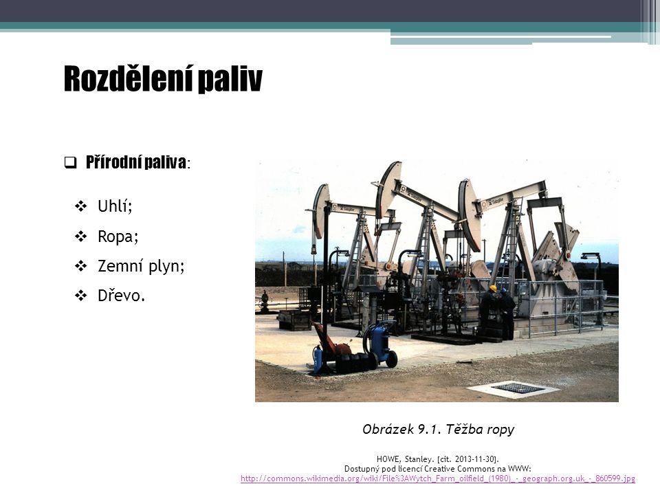 Rozdělení paliv  Přírodní paliva :  Uhlí;  Ropa;  Zemní plyn;  Dřevo. Obrázek 9.1. Těžba ropy HOWE, Stanley.  cit. 2013-11-30 . Dostupný pod li