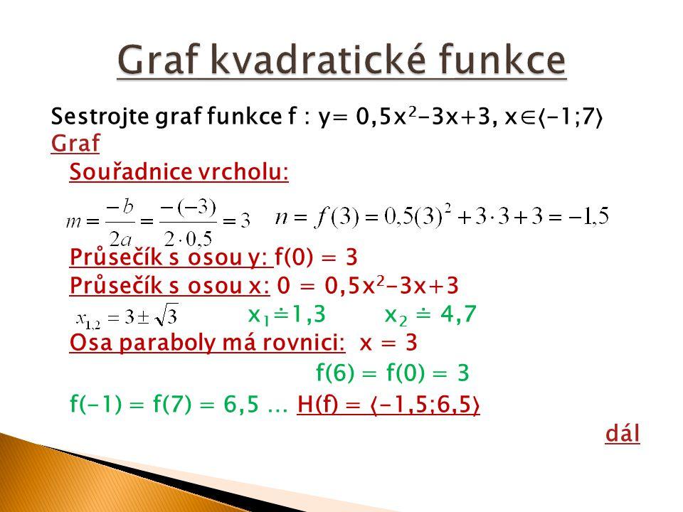 Sestrojte graf funkce f : y= 0,5x 2 -3x+3, x∈-1;7 Graf Souřadnice vrcholu: Průsečík s osou y: f(0) = 3 Průsečík s osou x: 0 = 0,5x 2 -3x+3 x 1 ≐1,3x 2 ≐ 4,7 Osa paraboly má rovnici: x = 3 f(6) = f(0) = 3 f(-1) = f(7) = 6,5 … H(f) = -1,5;6,5 dál