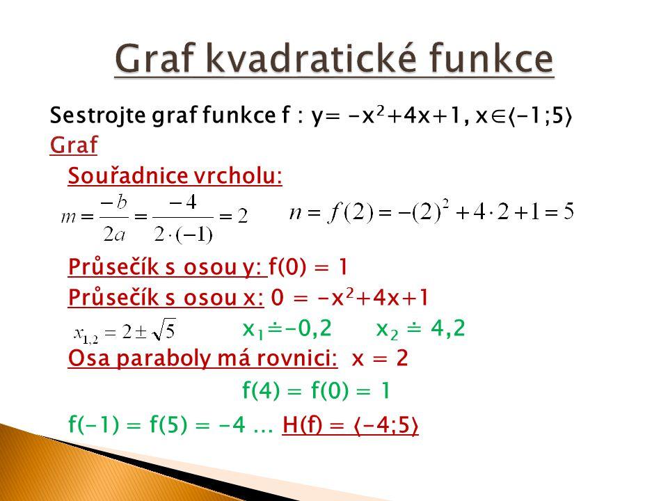 Sestrojte graf funkce f : y= -x 2 +4x+1, x∈-1;5 Graf Souřadnice vrcholu: Průsečík s osou y: f(0) = 1 Průsečík s osou x: 0 = -x 2 +4x+1 x 1 ≐-0,2x 2 ≐ 4,2 Osa paraboly má rovnici: x = 2 f(4) = f(0) = 1 f(-1) = f(5) = -4 … H(f) = -4;5