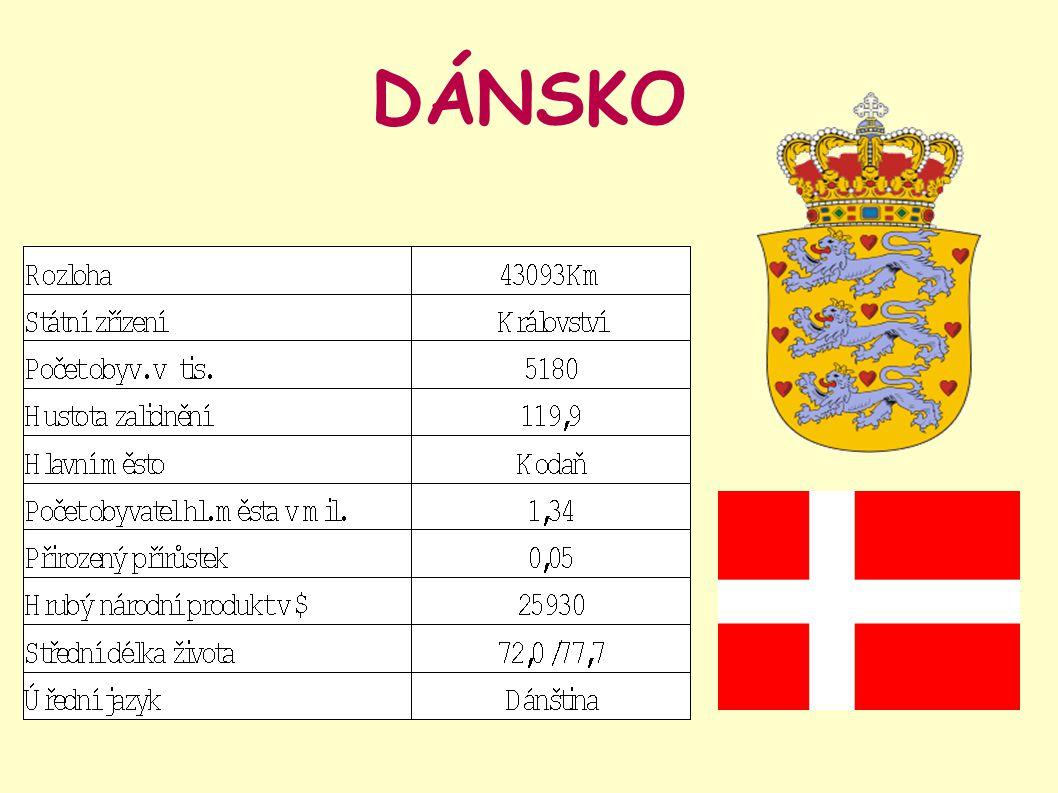 Testové otázky Hlavní město Dánska.1) Kadaň 2) Kodaň 3) Kadoň Jaké podnebí je v Dánsku.