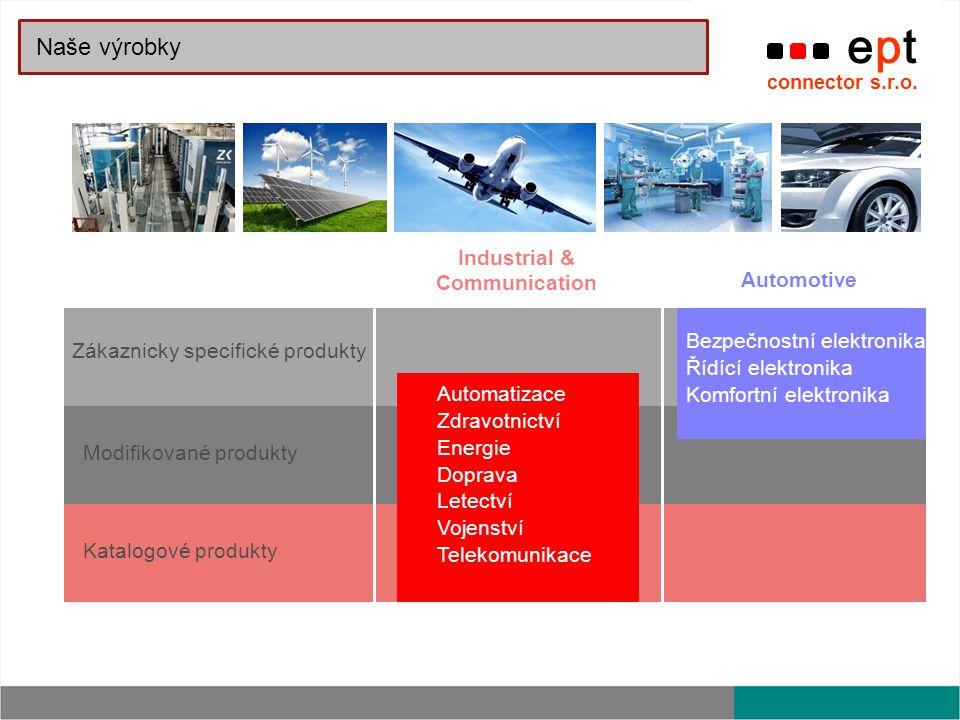 Zákaznicky specifické produkty Modifikované produkty Katalogové produkty Industrial & Communication Automatizace Zdravotnictví Energie Doprava Letectv
