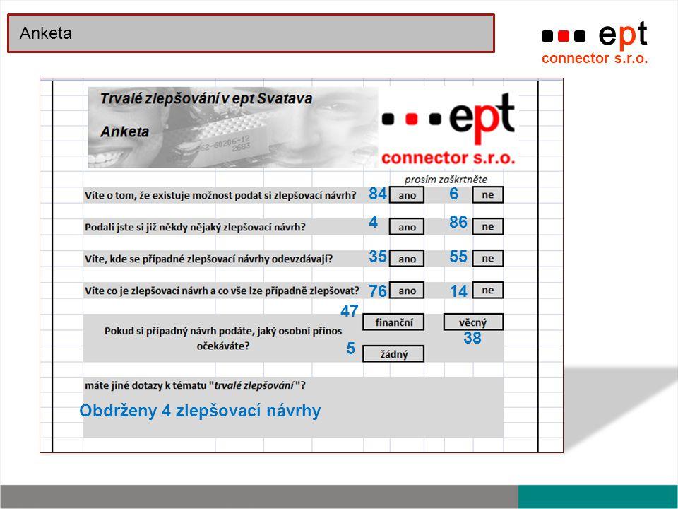 ept connector s.r.o. Anketa 846 486 3555 7614 38 47 5 Obdrženy 4 zlepšovací návrhy