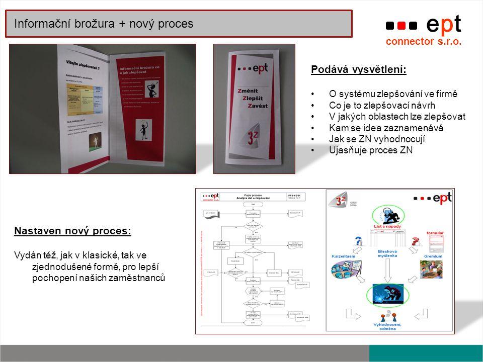 ept connector s.r.o. Informační brožura + nový proces Podává vysvětlení: O systému zlepšování ve firmě Co je to zlepšovací návrh V jakých oblastech lz