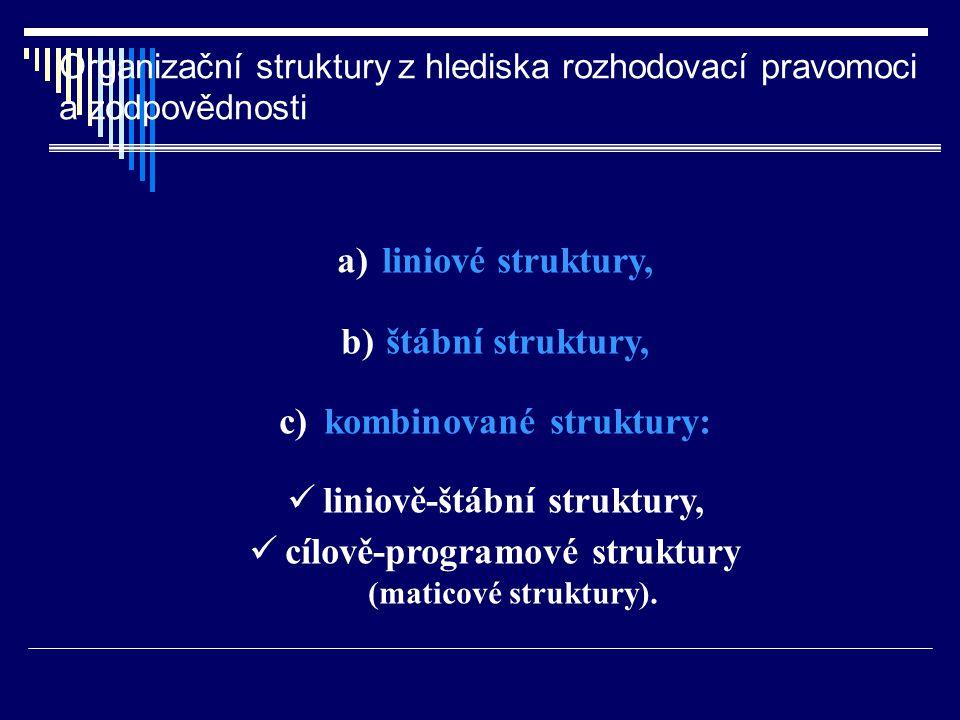 Organizační struktury z hlediska rozhodovací pravomoci a zodpovědnosti a) liniové struktury, b) štábní struktury, c) kombinované struktury: liniově-št