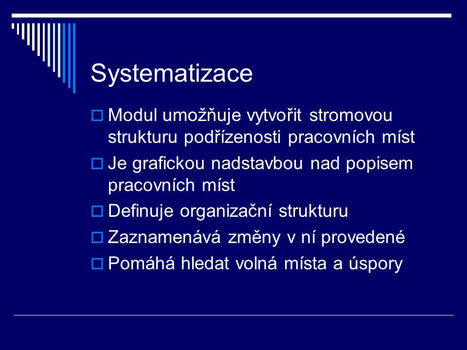  Je voláno z okna systemizace pracovních míst pomocí rozbalovacího menu pro práci se stromem (pravým tlačítkem myši; volba Schéma 1; musí být zatrženo políčko 'K určitému datu' a zvolen datum).