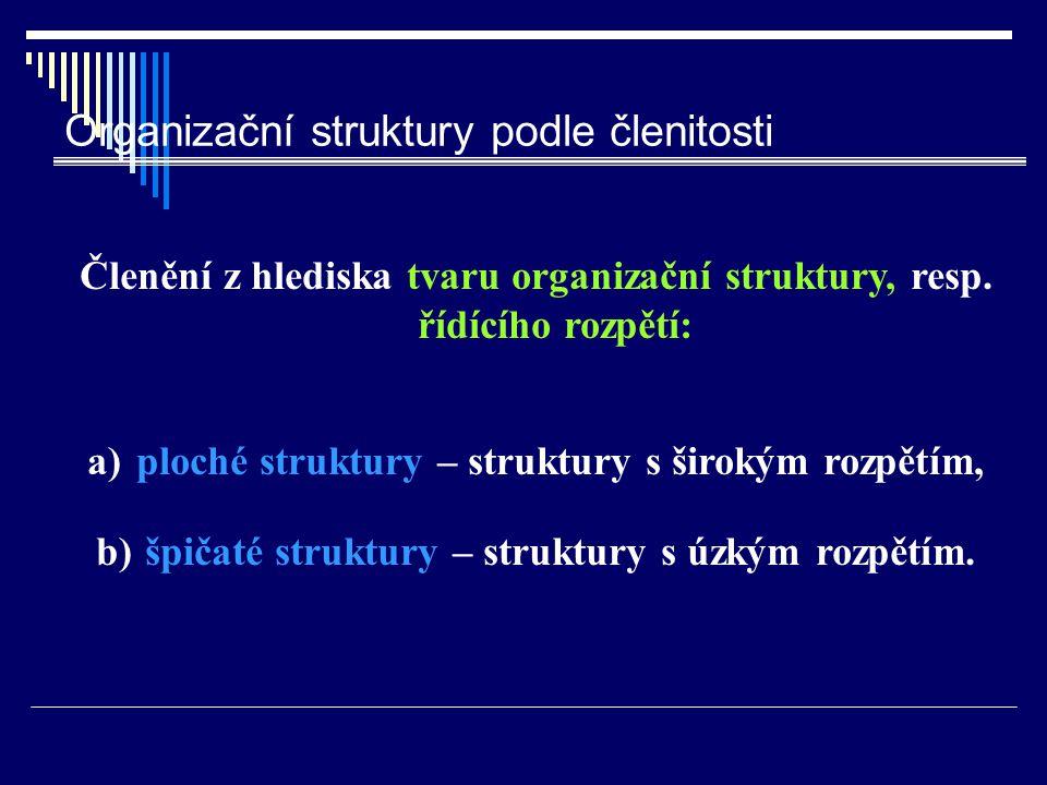 Organizační struktury podle členitosti Členění z hlediska tvaru organizační struktury, resp. řídícího rozpětí: a) ploché struktury – struktury s širok