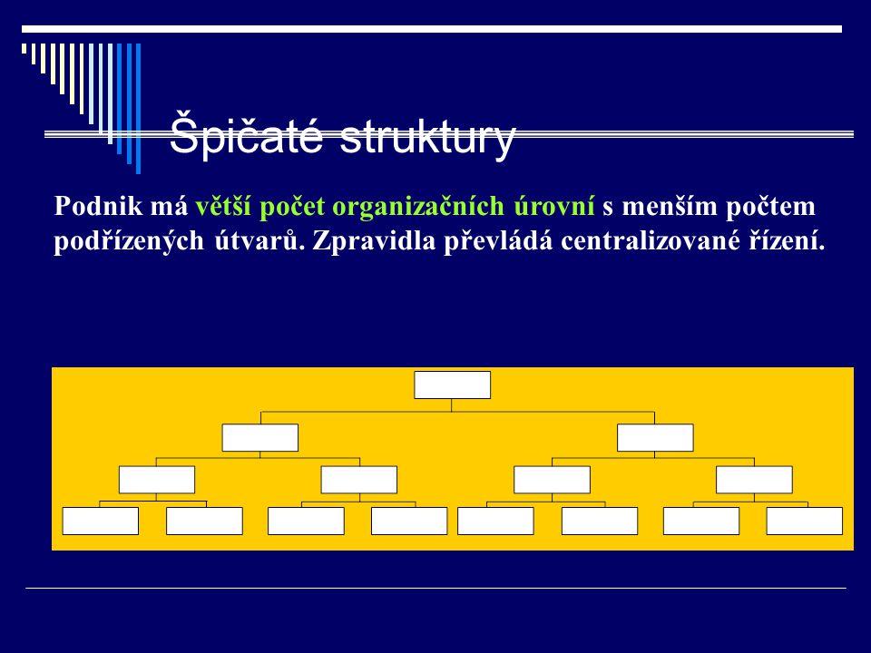 Špičaté struktury Podnik má větší počet organizačních úrovní s menším počtem podřízených útvarů. Zpravidla převládá centralizované řízení.