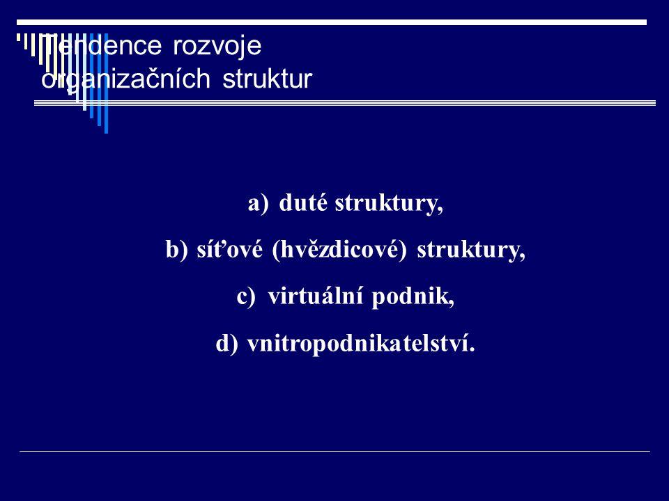 Tendence rozvoje organizačních struktur a) duté struktury, b) síťové (hvězdicové) struktury, c) virtuální podnik, d) vnitropodnikatelství.