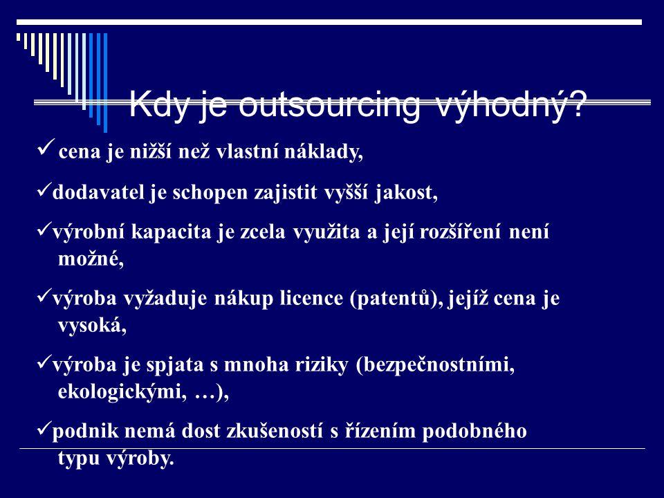 Kdy je outsourcing výhodný? cena je nižší než vlastní náklady, dodavatel je schopen zajistit vyšší jakost, výrobní kapacita je zcela využita a její ro