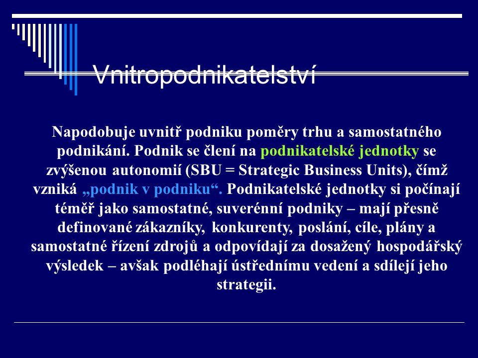 Vnitropodnikatelství Napodobuje uvnitř podniku poměry trhu a samostatného podnikání. Podnik se člení na podnikatelské jednotky se zvýšenou autonomií (