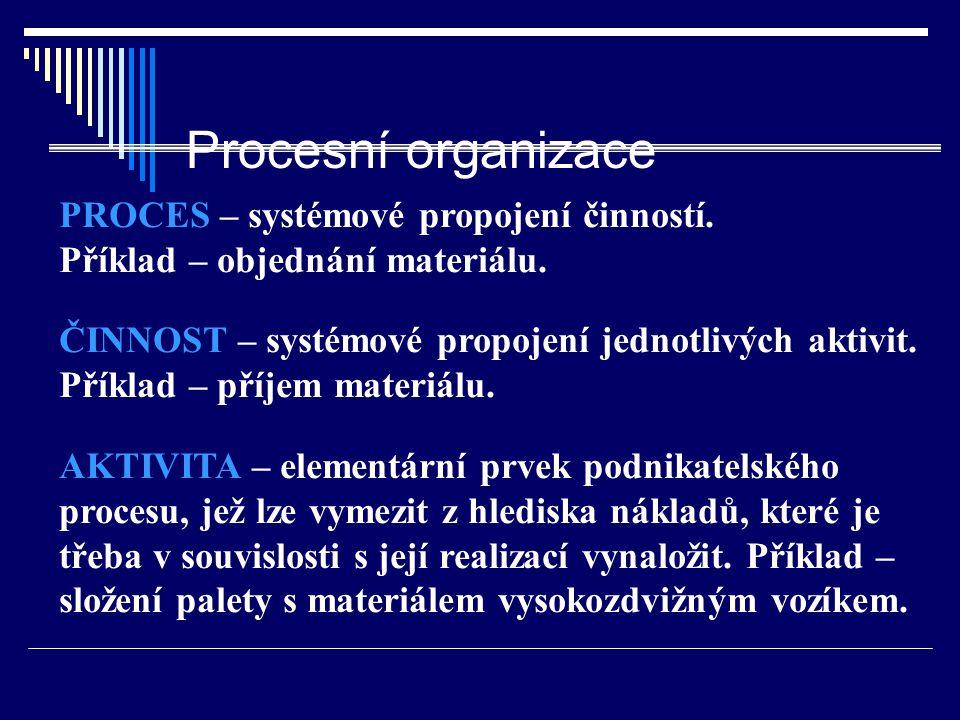 Procesní organizace PROCES – systémové propojení činností. Příklad – objednání materiálu. ČINNOST – systémové propojení jednotlivých aktivit. Příklad