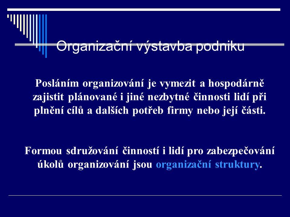 Organizační výstavba podniku Posláním organizování je vymezit a hospodárně zajistit plánované i jiné nezbytné činnosti lidí při plnění cílů a dalších potřeb firmy nebo její části.