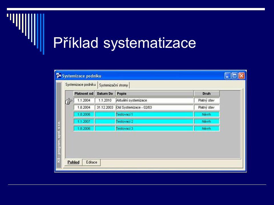 Příklad systematizace