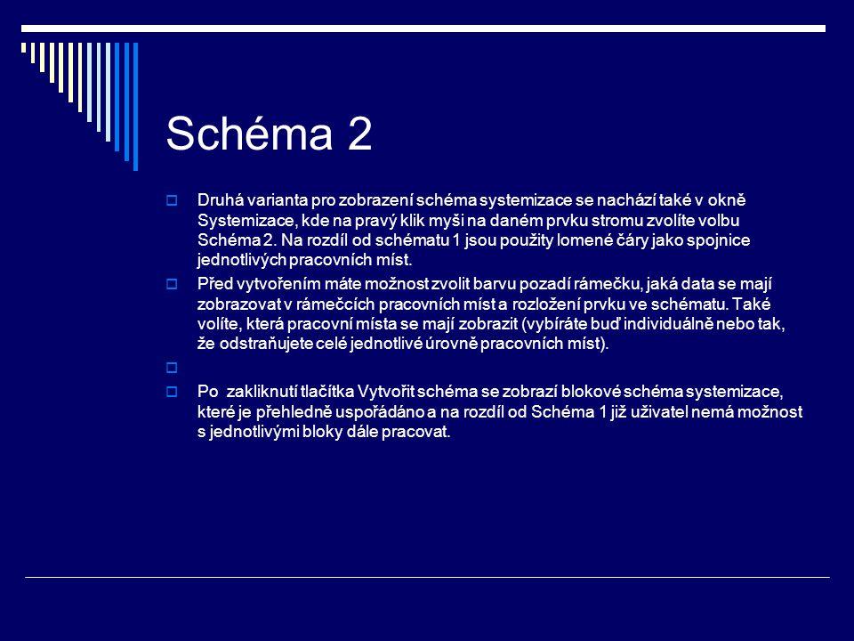  Druhá varianta pro zobrazení schéma systemizace se nachází také v okně Systemizace, kde na pravý klik myši na daném prvku stromu zvolíte volbu Schéma 2.