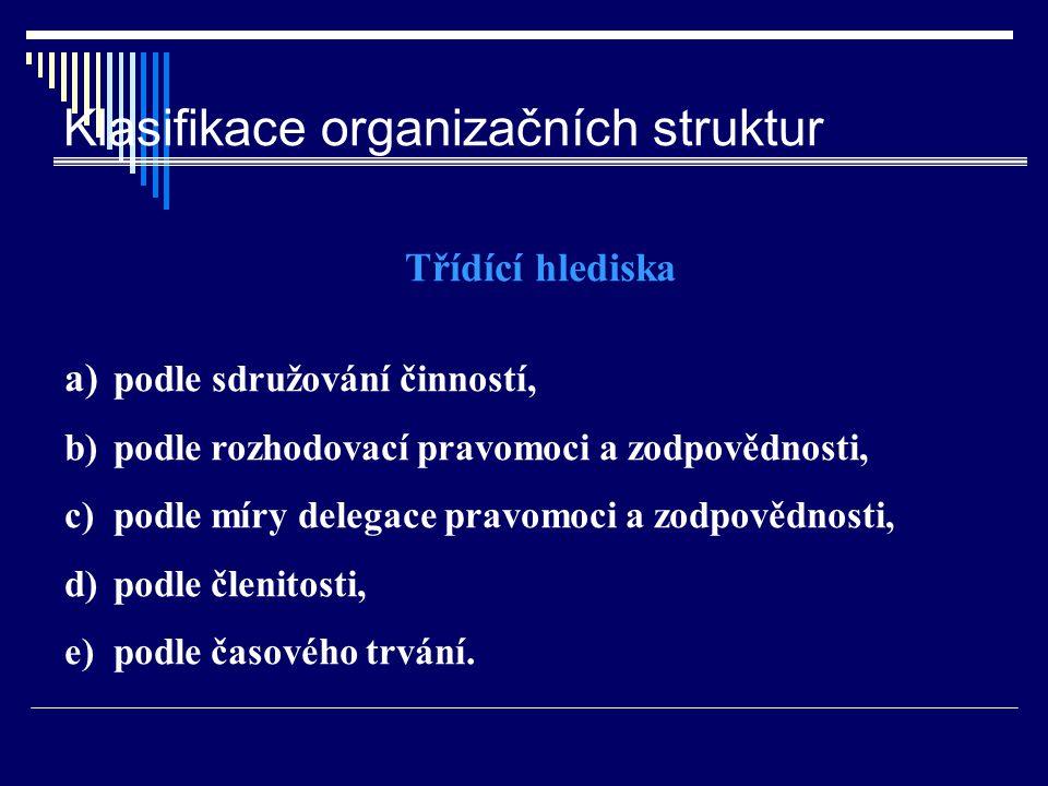 Klasifikace organizačních struktur Třídící hlediska a) podle sdružování činností, b) podle rozhodovací pravomoci a zodpovědnosti, c) podle míry delegace pravomoci a zodpovědnosti, d) podle členitosti, e) podle časového trvání.