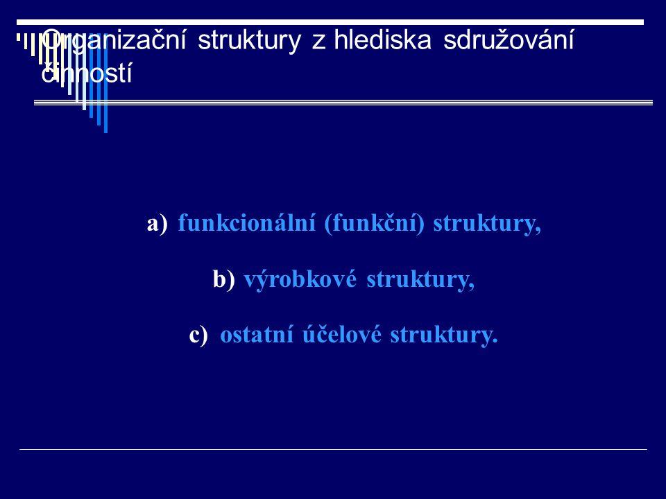 Funkcionální struktury Jsou založeny na funkční specializaci dílčích strukturních jednotek (útvarů).