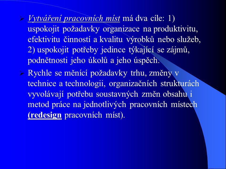  Vytváření pracovních míst má dva cíle: 1) uspokojit požadavky organizace na produktivitu, efektivitu činností a kvalitu výrobků nebo služeb, 2) uspokojit potřeby jedince týkající se zájmů, podnětnosti jeho úkolů a jeho úspěch.