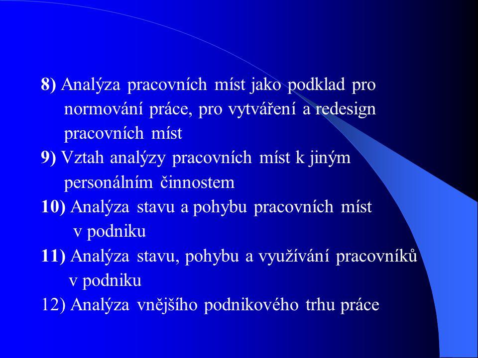 8) Analýza pracovních míst jako podklad pro normování práce, pro vytváření a redesign pracovních míst 9) Vztah analýzy pracovních míst k jiným personálním činnostem 10) Analýza stavu a pohybu pracovních míst v podniku 11) Analýza stavu, pohybu a využívání pracovníků v podniku 12) Analýza vnějšího podnikového trhu práce