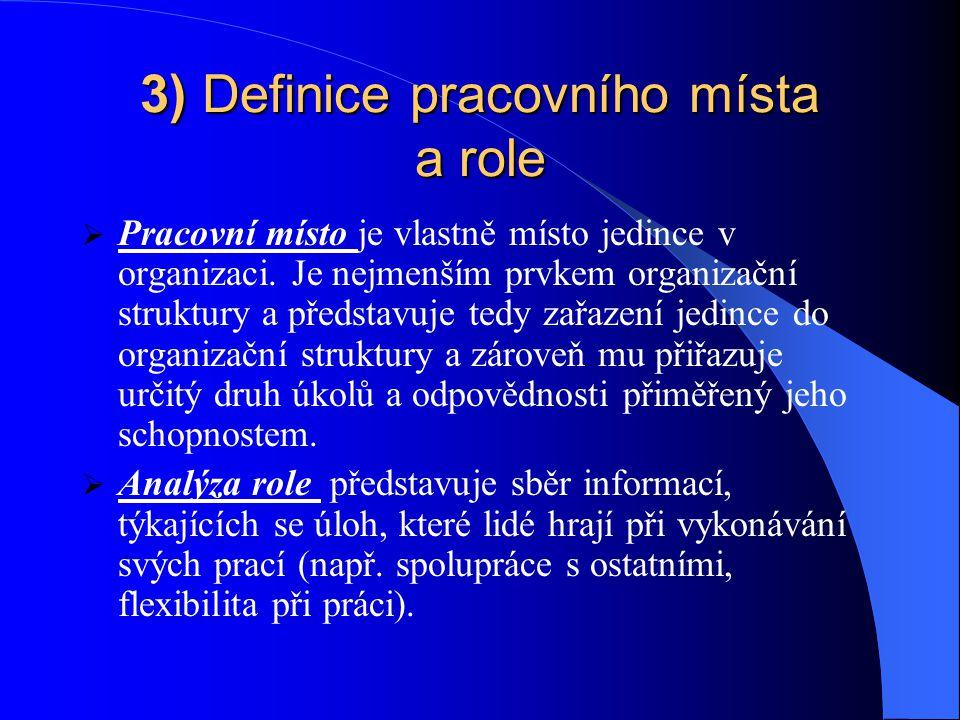 3) Definice pracovního místa a role  Pracovní místo je vlastně místo jedince v organizaci.