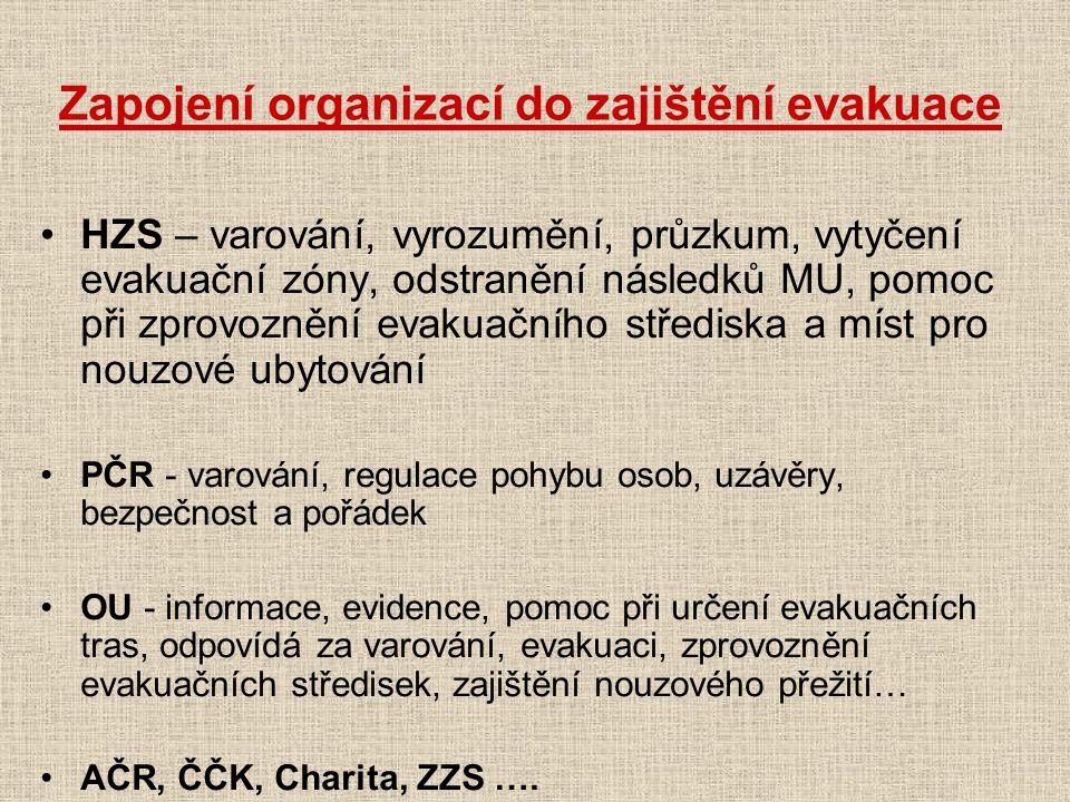 Zapojení organizací do zajištění evakuace HZS – varování, vyrozumění, průzkum, vytyčení evakuační zóny, odstranění následků MU, pomoc při zprovoznění