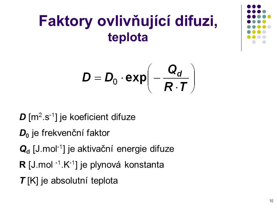 10 Faktory ovlivňující difuzi, teplota D [m 2.s -1 ] je koeficient difuze D 0 je frekvenční faktor Q d [J.mol -1 ] je aktivační energie difuze R [J.mol -1.K -1 ] je plynová konstanta T [K] je absolutní teplota
