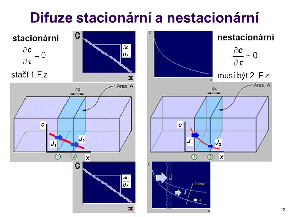 12 Difuze stacionární a nestacionární nestacionární musí být 2. F.z. c x J2J2 J1J1 stačí 1.F.z stacionární x c J2J2 J1J1