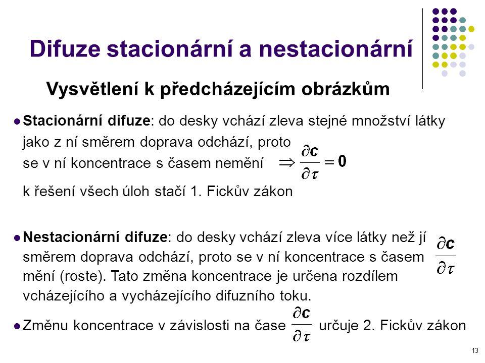 13 Difuze stacionární a nestacionární Vysvětlení k předcházejícím obrázkům Stacionární difuze: do desky vchází zleva stejné množství látky jako z ní směrem doprava odchází, proto se v ní koncentrace s časem nemění k řešení všech úloh stačí 1.