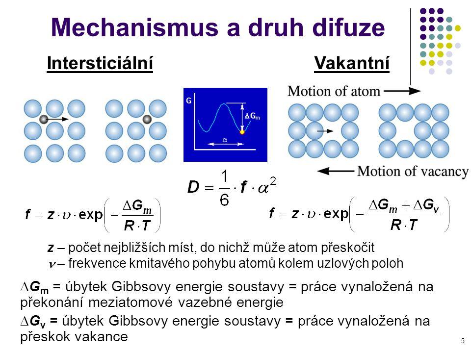 5 Mechanismus a druh difuze  G m = úbytek Gibbsovy energie soustavy = práce vynaložená na překonání meziatomové vazebné energie  G v = úbytek Gibbsovy energie soustavy = práce vynaložená na přeskok vakance Vakantní z – počet nejbližších míst, do nichž může atom přeskočit – frekvence kmitavého pohybu atomů kolem uzlových poloh Intersticiální