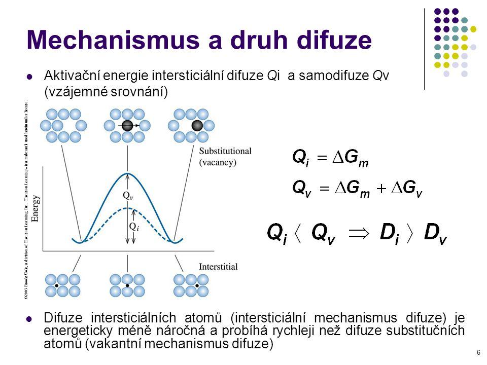 7 Mechanismus a druh difuze heterodifuze Mechanismus difúze Druh difuze vakantní intersticiální difuze nečistot samodifuze
