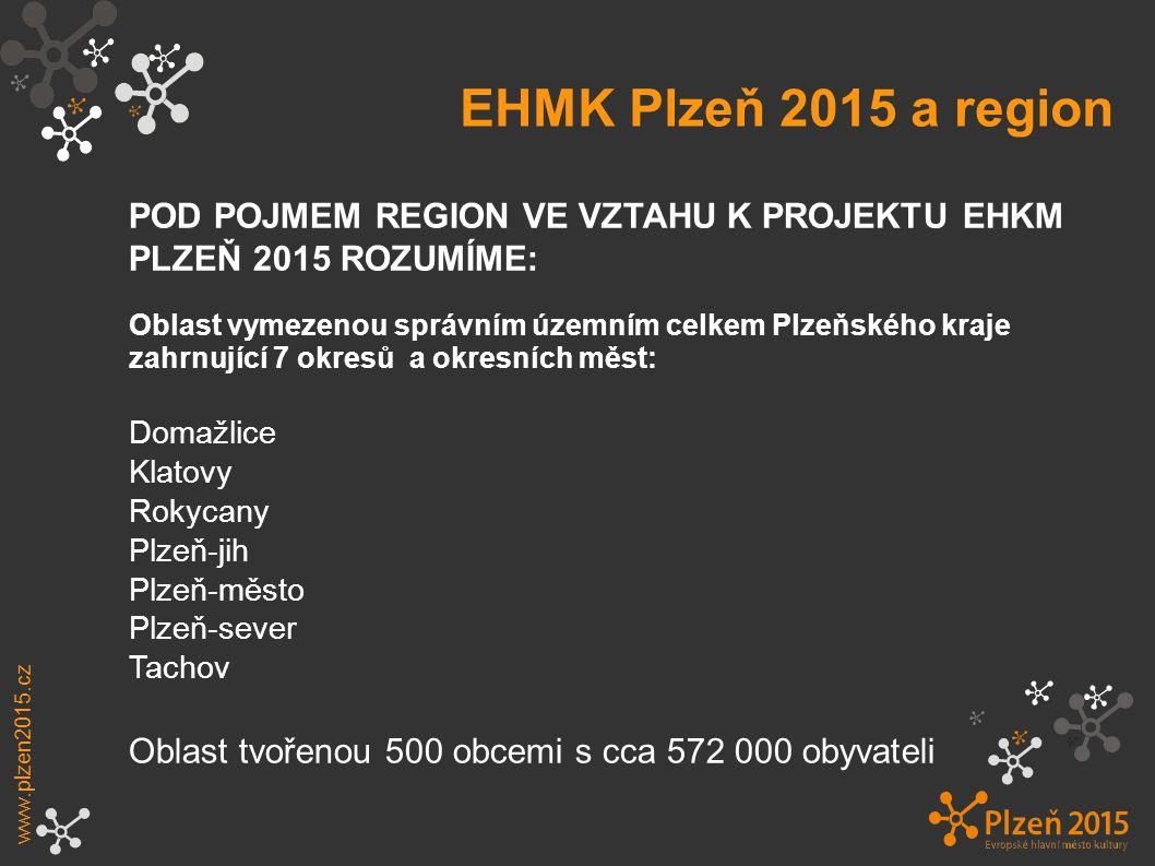 Hlavní řešené otázky www.plzen2015.cz Proč rozšiřovat program EHMK do většího území.