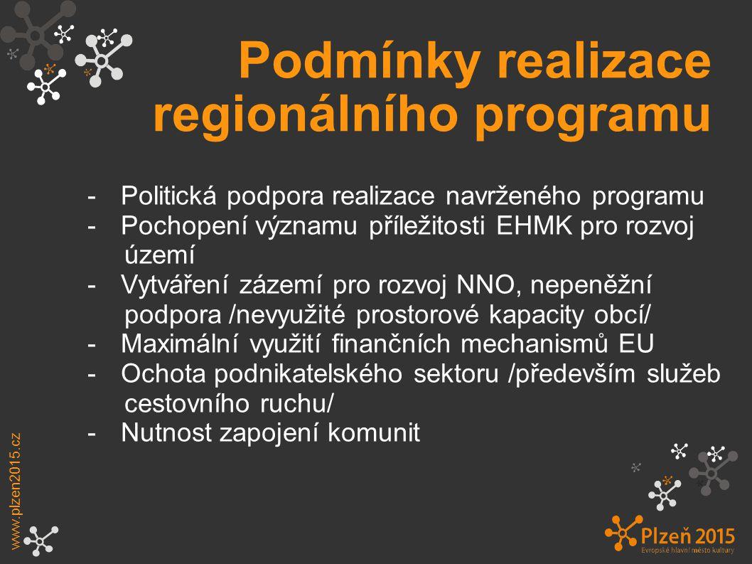 Podmínky realizace regionálního programu www.plzen2015.cz -Politická podpora realizace navrženého programu -Pochopení významu příležitosti EHMK pro rozvoj území -Vytváření zázemí pro rozvoj NNO, nepeněžní podpora /nevyužité prostorové kapacity obcí/ -Maximální využití finančních mechanismů EU -Ochota podnikatelského sektoru /především služeb cestovního ruchu/ -Nutnost zapojení komunit