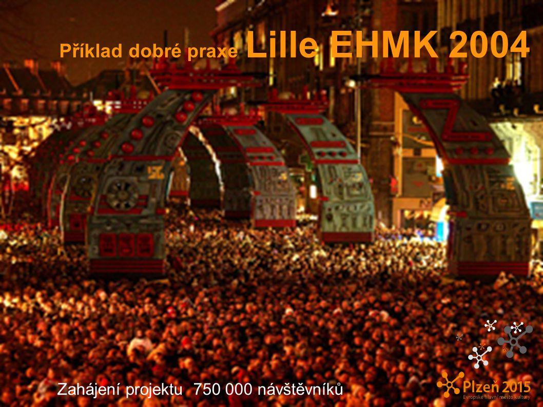 Příklad dobré praxe Lille EHMK 2004 Zahájení projektu 750 000 návštěvníků