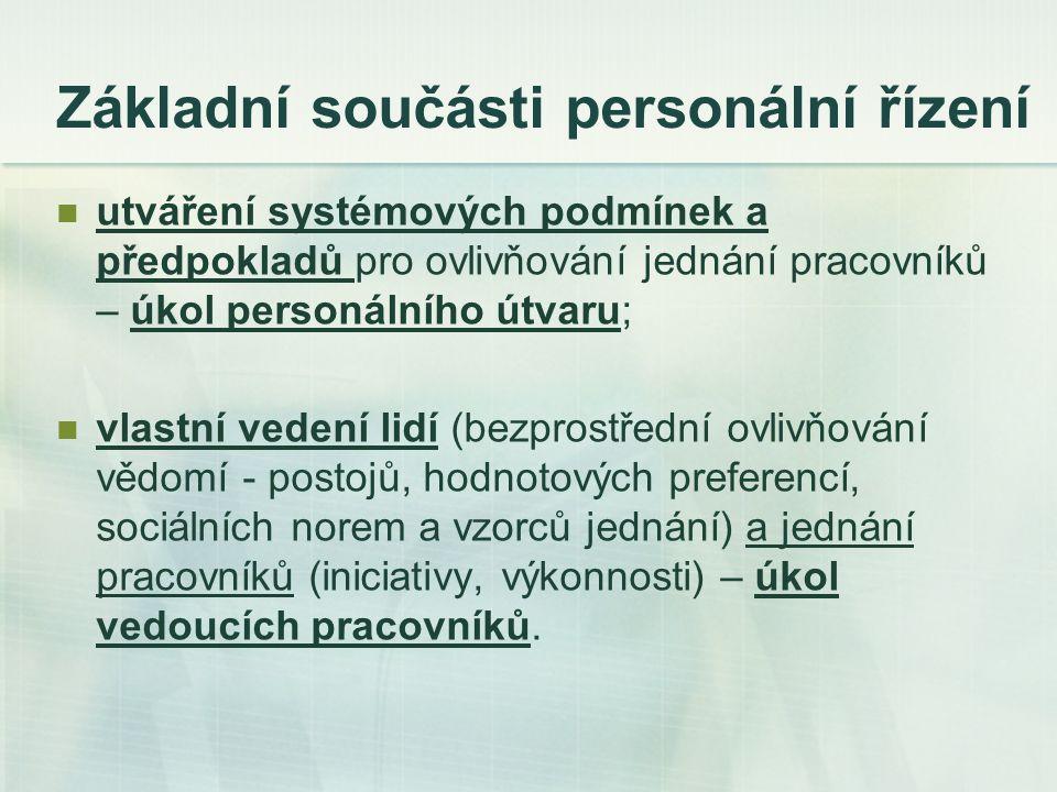 Hlavní úkoly personálního řízení 1.
