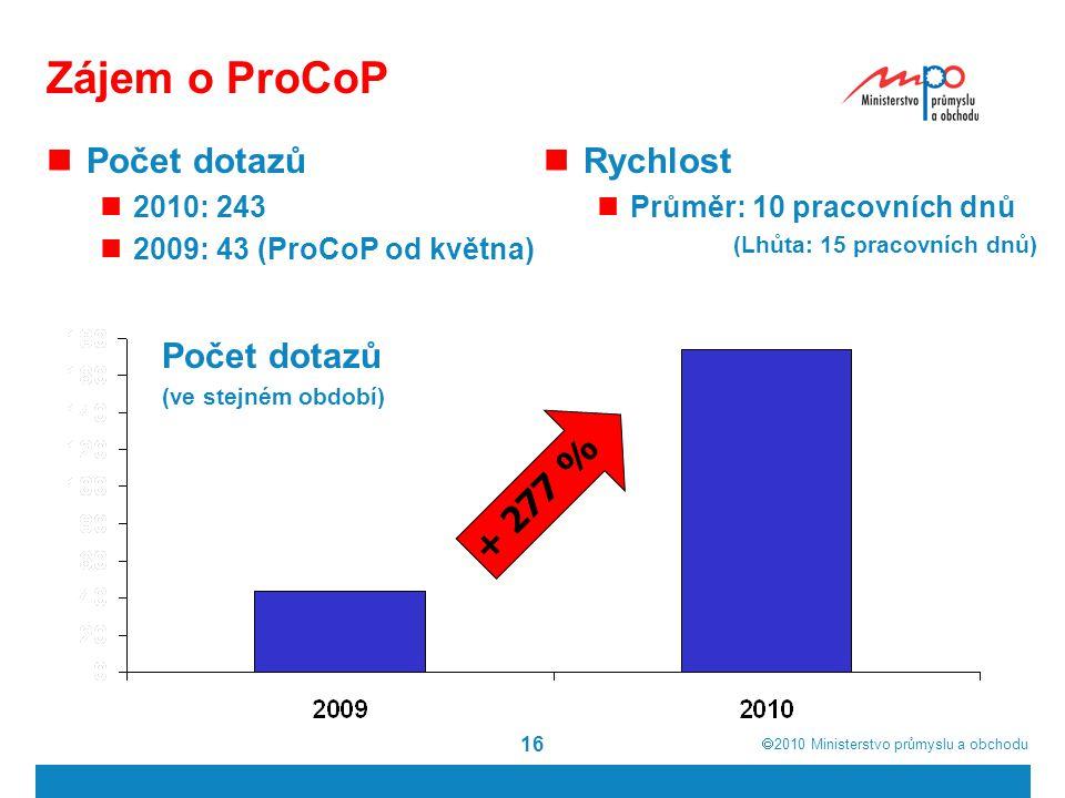  2010  Ministerstvo průmyslu a obchodu 16 Zájem o ProCoP + 277 % Počet dotazů 2010: 243 2009: 43 (ProCoP od května) Rychlost Průměr: 10 pracovních dnů (Lhůta: 15 pracovních dnů) Počet dotazů (ve stejném období)