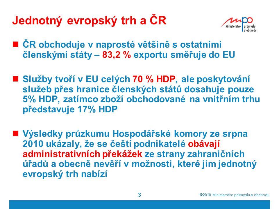  2010  Ministerstvo průmyslu a obchodu 14 Jednotná kontaktní místa Nejvyhledávanější informace Na BusinessInfo.cz