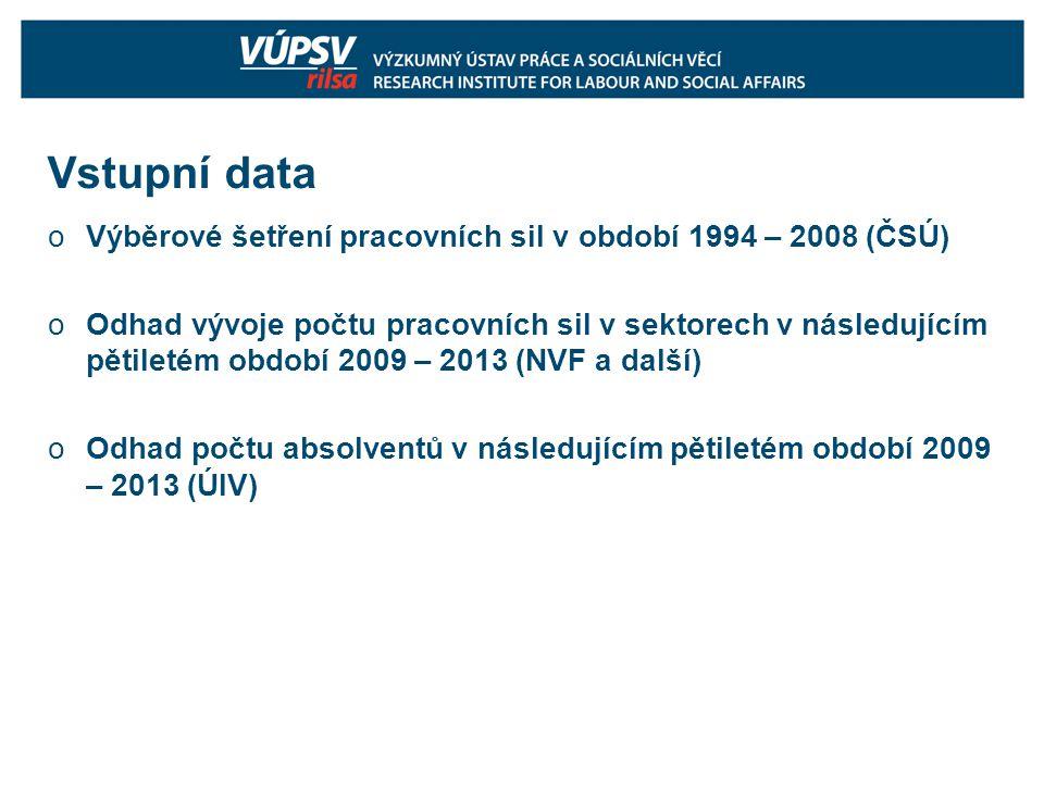 Vstupní data oVýběrové šetření pracovních sil v období 1994 – 2008 (ČSÚ) oOdhad vývoje počtu pracovních sil v sektorech v následujícím pětiletém období 2009 – 2013 (NVF a další) oOdhad počtu absolventů v následujícím pětiletém období 2009 – 2013 (ÚIV)