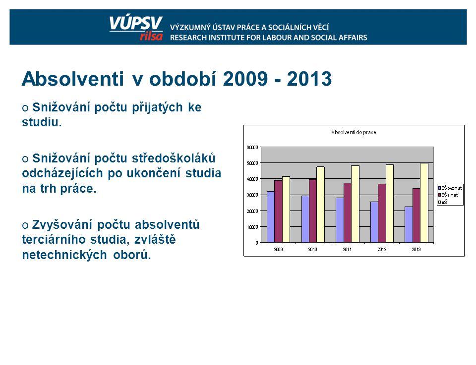 Absolventi v období 2009 - 2013 o Snižování počtu přijatých ke studiu. o Snižování počtu středoškoláků odcházejících po ukončení studia na trh práce.