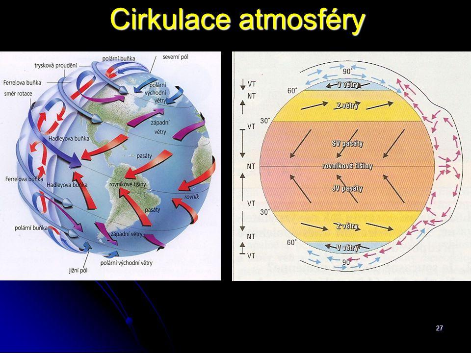 Cirkulace atmosféry 27
