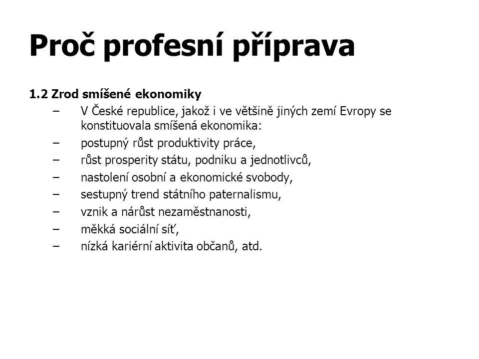 Proč profesní příprava 1.2 Zrod smíšené ekonomiky –V České republice, jakož i ve většině jiných zemí Evropy se konstituovala smíšená ekonomika: –postupný růst produktivity práce, –růst prosperity státu, podniku a jednotlivců, –nastolení osobní a ekonomické svobody, –sestupný trend státního paternalismu, –vznik a nárůst nezaměstnanosti, –měkká sociální síť, –nízká kariérní aktivita občanů, atd.