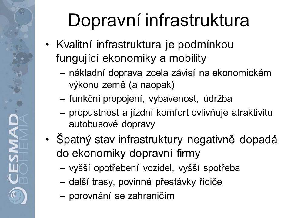 Dopravní infrastruktura Kvalitní infrastruktura je podmínkou fungující ekonomiky a mobility –nákladní doprava zcela závisí na ekonomickém výkonu země
