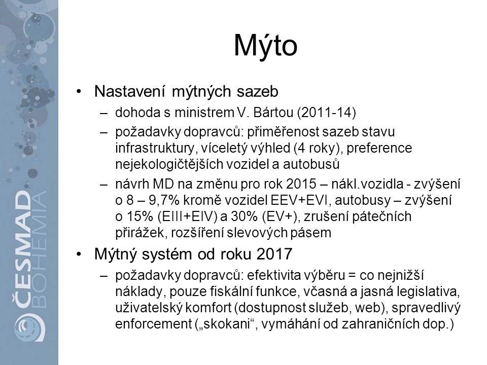 Mýto Nastavení mýtných sazeb –dohoda s ministrem V. Bártou (2011-14) –požadavky dopravců: přiměřenost sazeb stavu infrastruktury, víceletý výhled (4 r