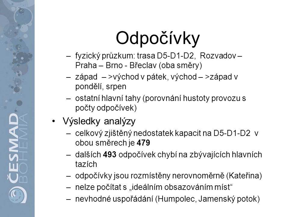 Odpočívky –fyzický průzkum: trasa D5-D1-D2, Rozvadov – Praha – Brno - Břeclav (oba směry) –západ – >východ v pátek, východ – >západ v pondělí, srpen –