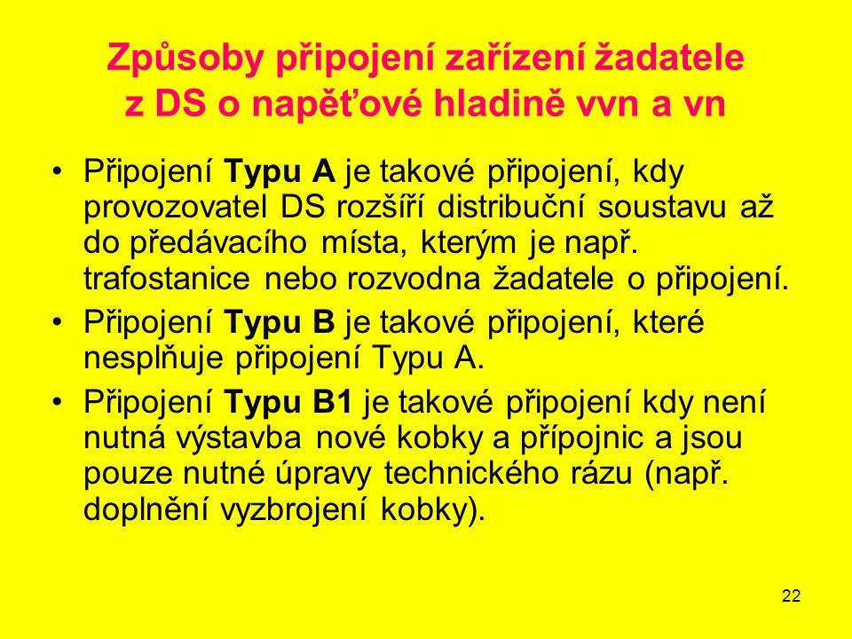 22 Způsoby připojení zařízení žadatele z DS o napěťové hladině vvn a vn Připojení Typu A je takové připojení, kdy provozovatel DS rozšíří distribuční soustavu až do předávacího místa, kterým je např.